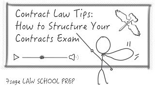 Contract Law Tips: How to Structure Your Contracts Exam - 7Sage Law School Prep