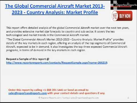 Global Commercial Aircraft Market Country Analysis