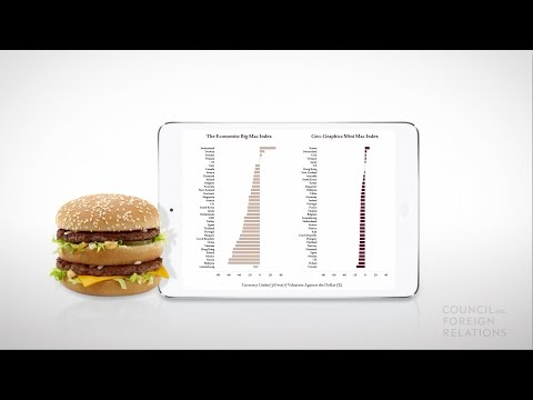 The Geo-Graphics Mini Mac Index Deep Fries The Economist's Big Mac Index