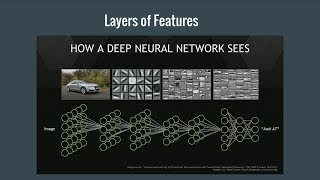 Research Talk: Deep Residual Learning for Image Recognition