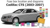 Fuse Box Location And Diagrams Cadillac Deville 2000 2005 Youtube