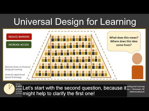 Universal Design for Learning (Part 1): Definition and Explanation