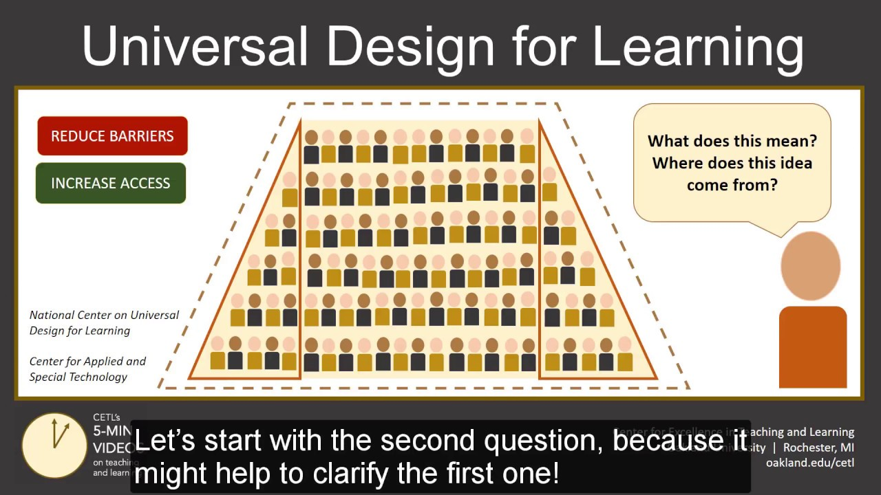 universal design for learning  Universal Design for Learning (Part 1): Definition and Explanation ...