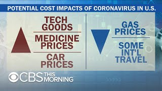 How the coronavirus is impacting the global economy