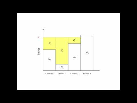Chapter 11 Continuous-Valued Channels - Section 11.5 Parallel Gaussian Channels