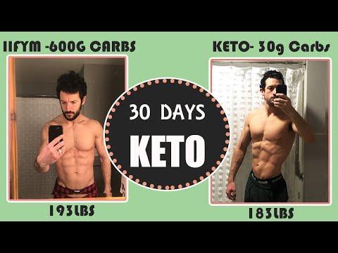 30-days-keto-keto-diet-transformation-&-review
