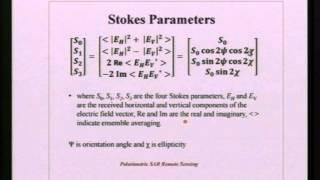 IIRS EDUSAT Lecture 25 feb 2014 Basic of SAR Polarimetry by Shashi Kumar Part1