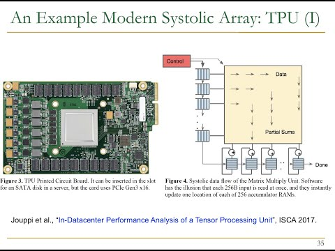 Design Of Digital Circuits - Lecture 19b: Systolic Arrays And Beyond (ETH Zürich, Spring 2019)