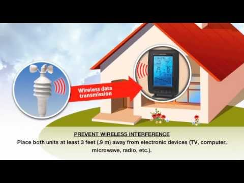 Install an AcuRite 3-in-1 Weather Sensor