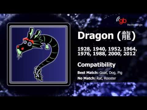Chinese Horoscope | September 2013 | Your free monthly forecast