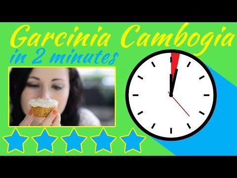 garcinia-cambogia-in-2-mins