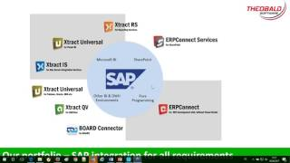 SAP integration with SharePoint Online – unleash the power of your SAP data