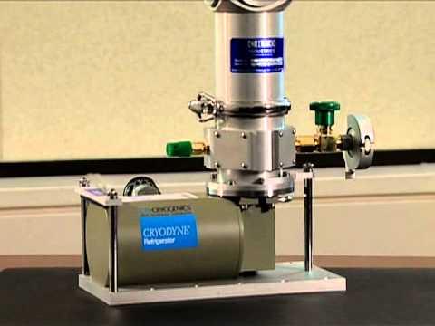 IPP: Cryogenic Laser Applications
