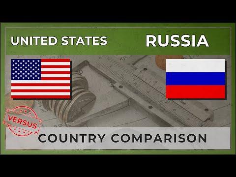 UNITED STATES Vs RUSSIA | Country Comparison (2018)