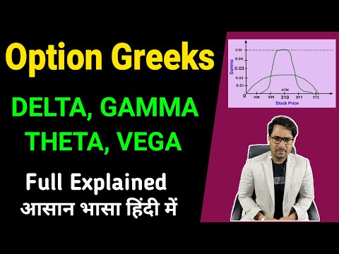 Option Greeks || Option Greeks DELTA, GAMMA, THETA, VEGA Full Explained हिंदी में
