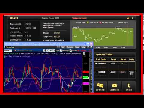 Free trading signals for binary options