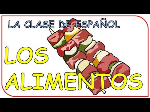 Food in Spanish / La comida