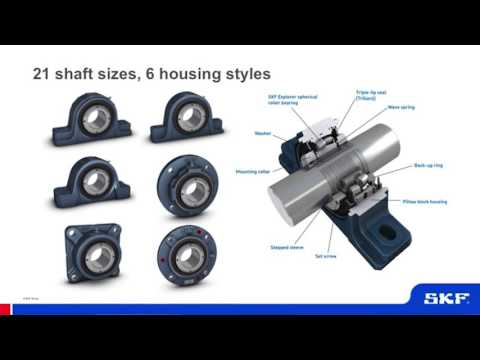 Shaft ready solutions for conveyors. Henrik Saleback, SKF