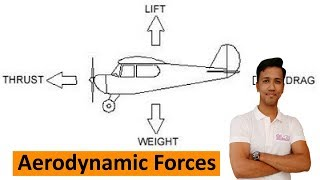 The Aerodynamics Forces on Aircraft | Explained in Hindi..!