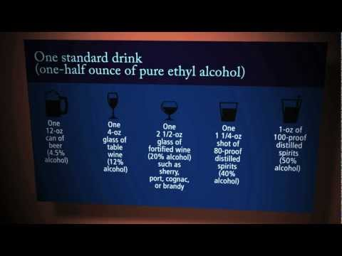 Safe Drinking Levels for Alcohol