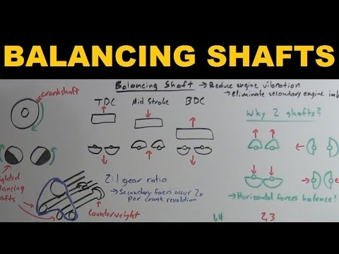 Balancing Shafts - Explained - YouTube