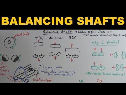 Balancing Shafts Explained Youtube