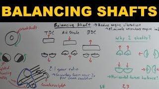 Balancing Shafts - Explained