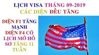 Lịch Visa Và Lịch Mở Hồ Sơ Tháng 9/2019 - Diện F1 Tăng 24 Tuần