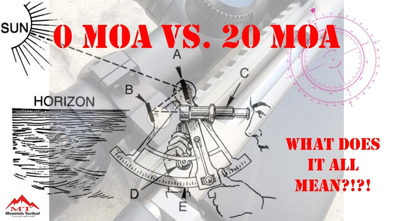 0 MOA Vs 20 What Does It All Mean