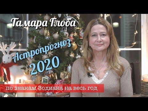 Прогноз на 2020
