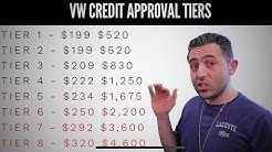 Credit Approval on a VW Lease. (Tier 1-8)