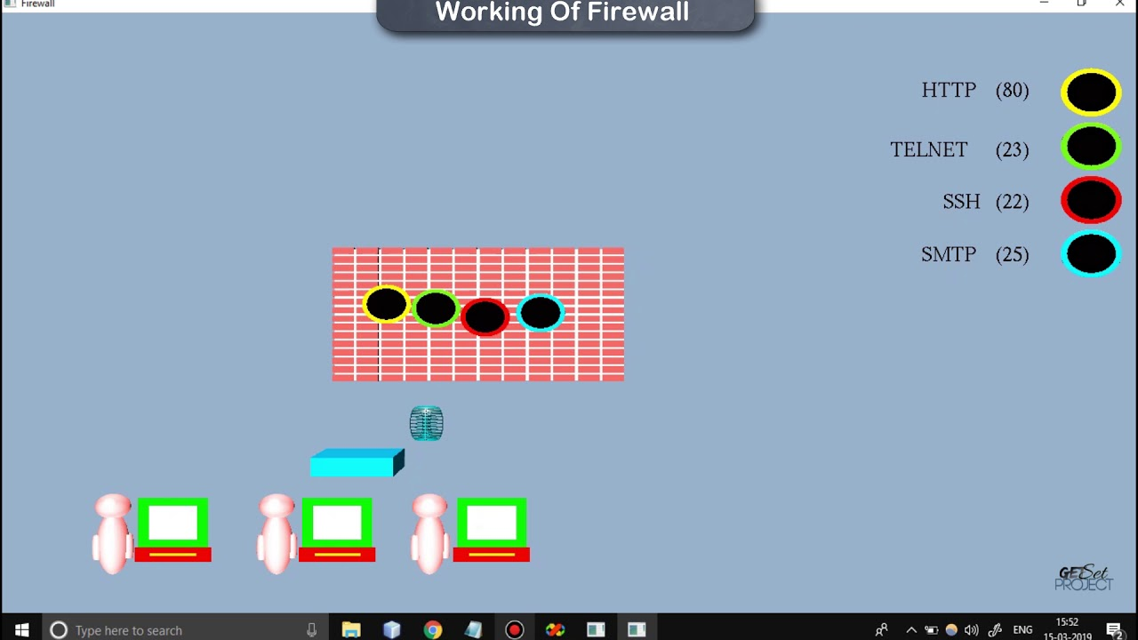 Free Network Firewall Computer Graphics project using OpenGL