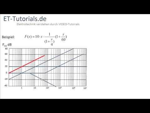 Aufgabe mit Lösung zum Bode-Diagramm | ET Tutorials