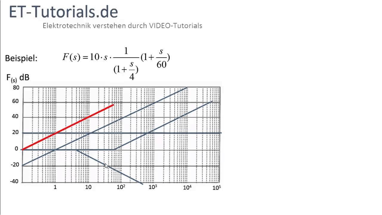 Aufgabe zum Bode Diagramm - YouTube