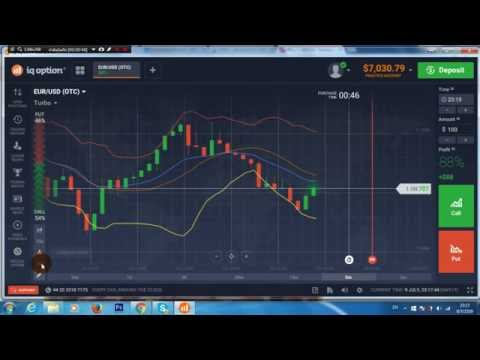 Binary Options Strategy – Strategies for - DWHM Trading