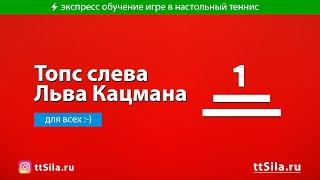 Топс слева в настольном теннисе. Лев Кацман Чемпион России 2020