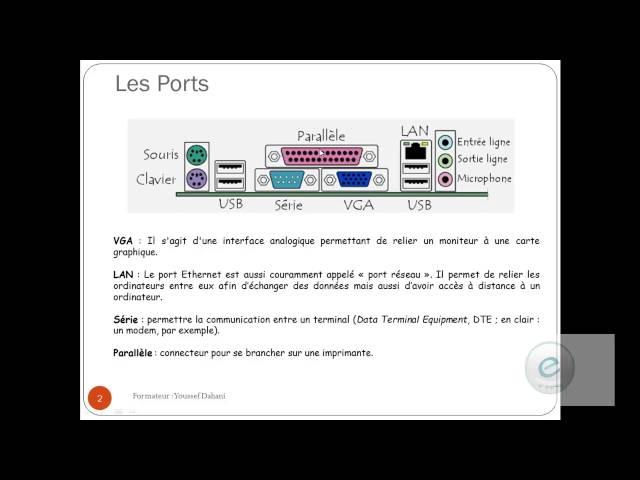 Les Composants de l'ordinateur  13 : les Ports