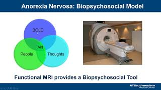 The Social Brain in Anorexia Nervosa YouTube Videos