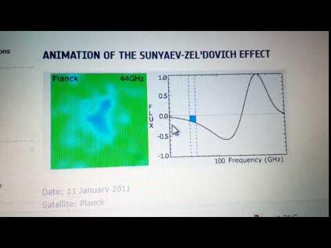 sunyaev zeldovich effect