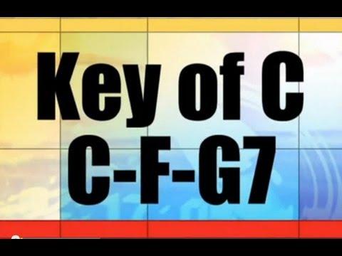 Basic Ukulele Lessons 06 Key Of C C F And G7 Chords Youtube