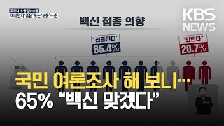 """[백신여론] 국민90% """"코로나19 피로감""""…""""정치성향…"""