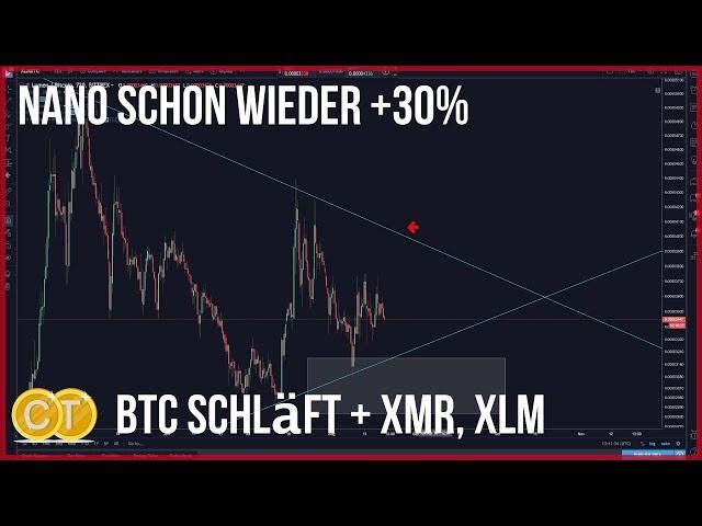 🤐6423$ Bitcoin unentschlossen NANO, Monero & XLM schon wieder rauf
