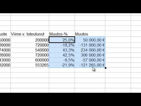 LibreOffice Review: Ilmainen Suite Wordin, Excelin ja PowerPointin korvaamiseen