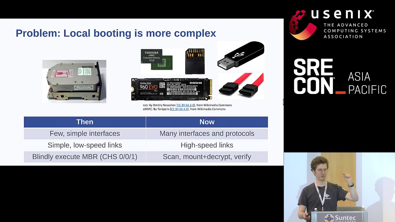 Open Source Firmware at Facebook: Design, Deployment, and Demos | USENIX