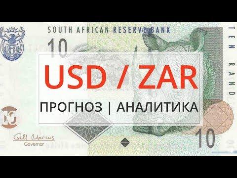 2200 пунктов по валютной паре USDZAR на форексе вполне реальная цель