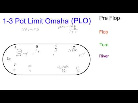 How to Calculate Pot Bets in Pot Limit Omaha by Dealer Dave