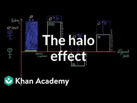 Social perception - The Halo Effect | Individuals and Society | MCAT | Khan Academy