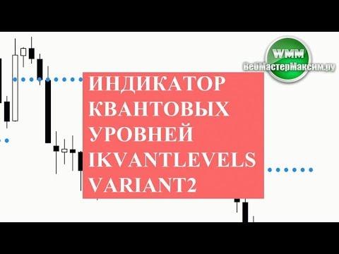Индикатор квантовых уровней IKvantLevels_Variant2