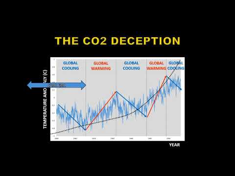 Easterbrook Testimony on Global Warming Scam is itself a Scam Part 1