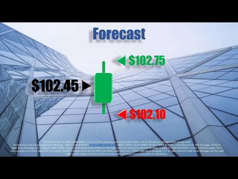 mortgage-rate-forecast-2018-3-22